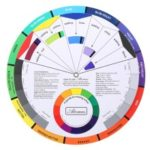 Color Wheel Tattoo Pigment Color Wheel Chart Color Mix Guide Supplies